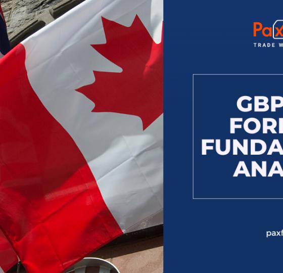 GBP/CAD Forecast Fundamental Analysis   British Pound / Canadian Dollar1