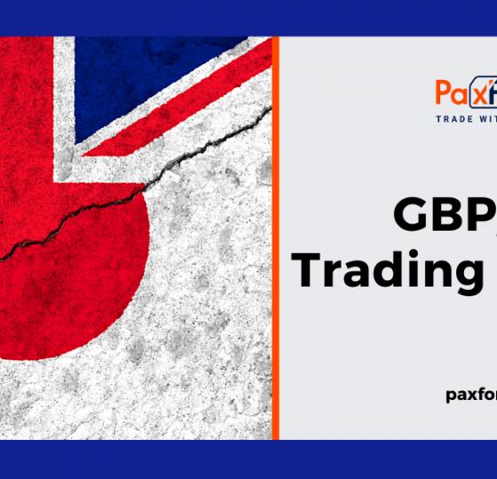 GBP/JPY | British Pound to Japanese Yen Trading Analysis1