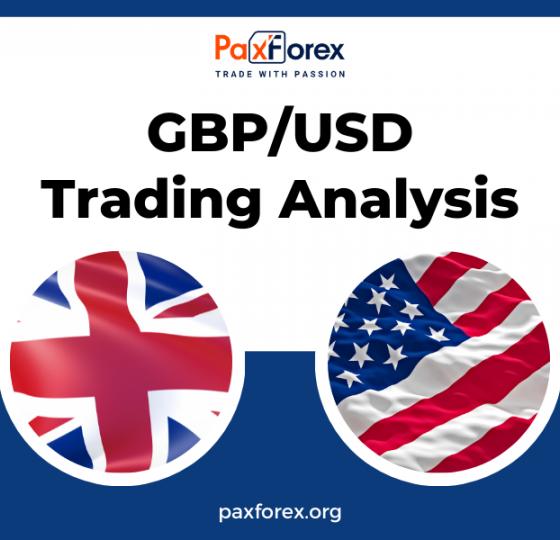 GBP/USD | British Pound to US Dollar Trading Analysis1