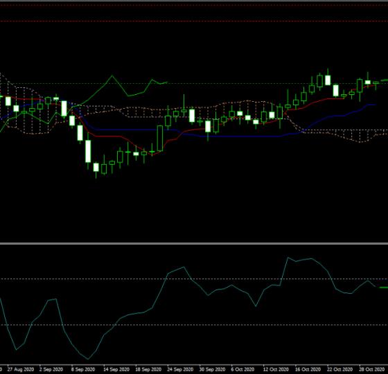 GBP/AUD Forecast Fundamental Analysis | British Pound / Australian Dollar1