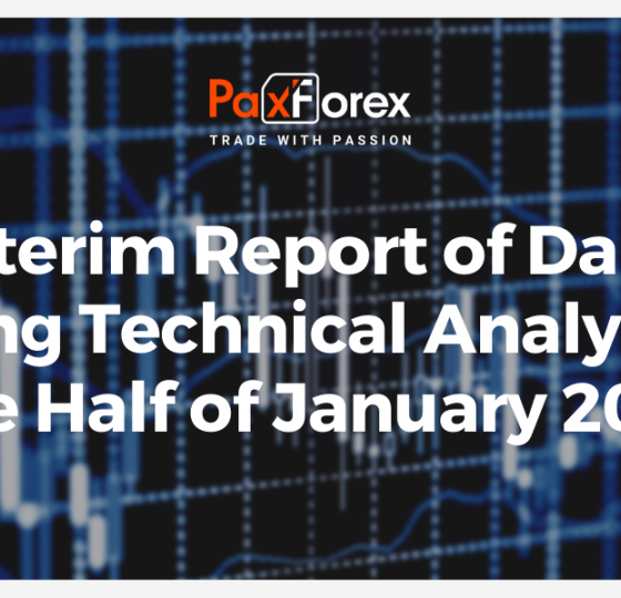 Interim Report of Daily Trading Technical Analysis for Half of January 20211