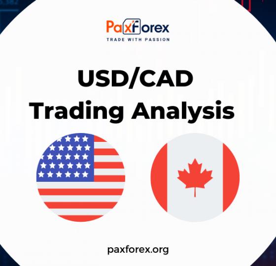 USD/CAD | US Dollar to Canadian Dollar Trading Analysis1