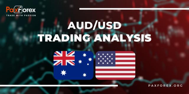 AUD/USD | Australian Dollar to US Dollar Trading Analysis