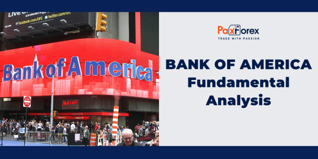 Bank of America | Fundamental Analysis