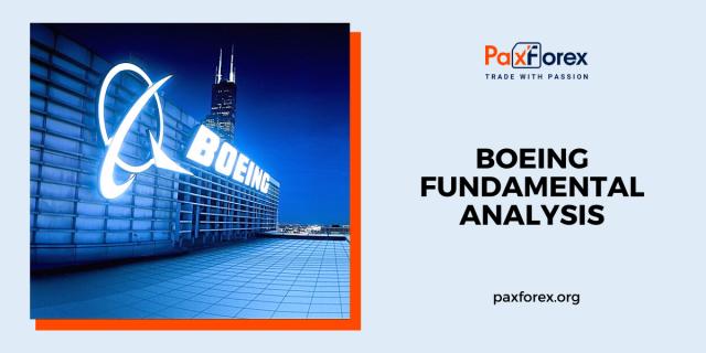 Boeing | Fundamental Analysis