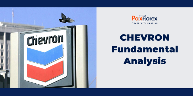 Chevron | Fundamental Analysis