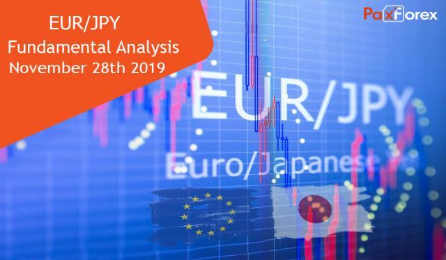 EURJPY Fundamental Analysis – November 28th 20191