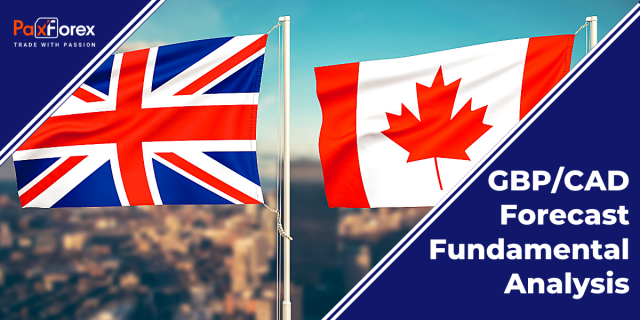 GBP/CAD Forecast Fundamental Analysis | British Pound / Canadian Dollar