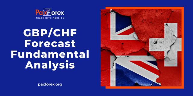 GBP/CHF Forecast Fundamental Analysis | British Pound / Swiss Franc