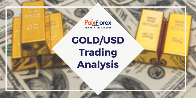 GOLD/USD | Gold to US Dollar Trading Analysis