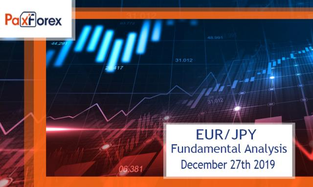 EURJPY Fundamental Analysis – December 27th 20191