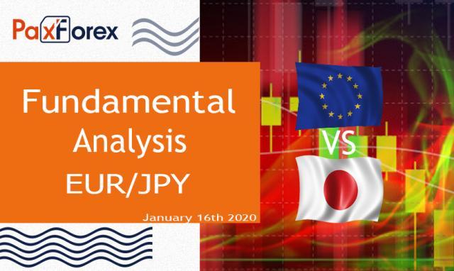 EURJPY Fundamental Analysis – January 16th 20201