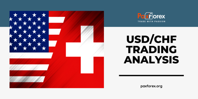 USD/CHF | US Dollar to Swiss Franc Trading Analysis
