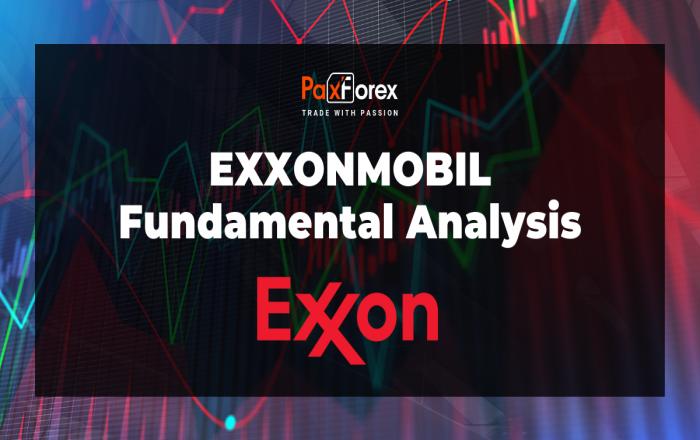 ExxonMobil | Fundamental Analysis