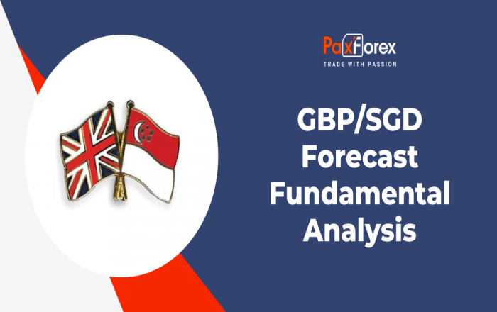 GBP/SGD Forecast Fundamental Analysis | British Pound / Singapore Dollar