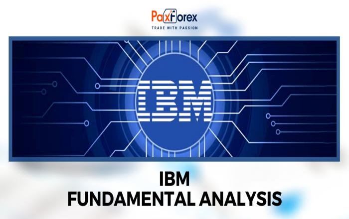 IBM | Fundamental Analysis