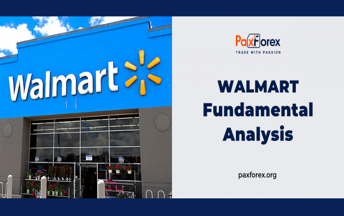 Walmart | Fundamental Analysis