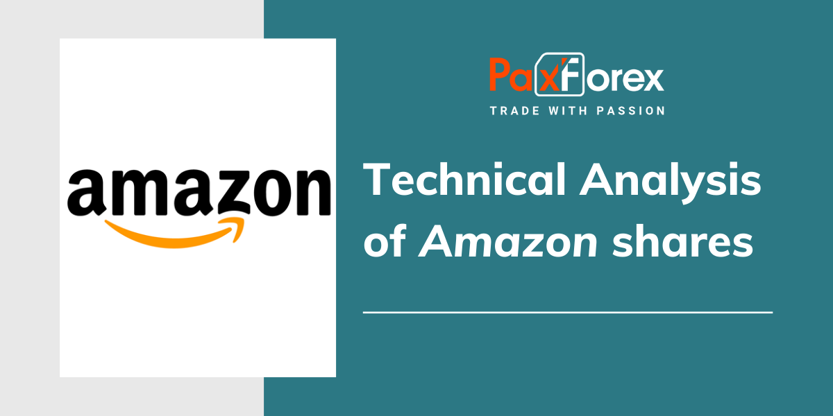 Technical Analysis Of Amazon Shares
