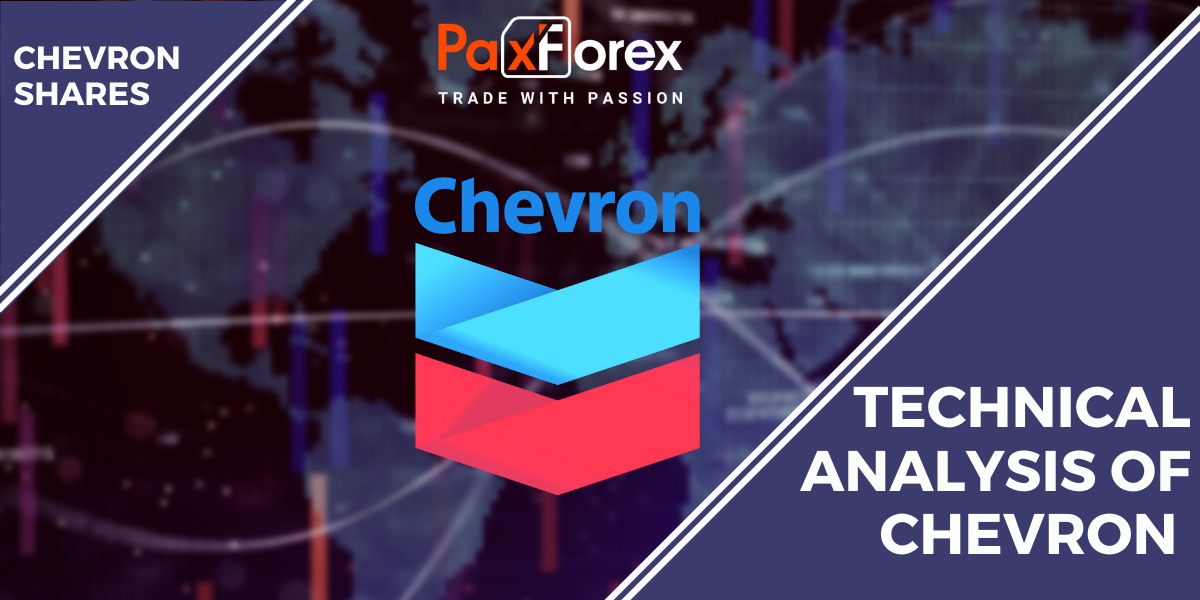 Technical Analysis Of Chevron Shares