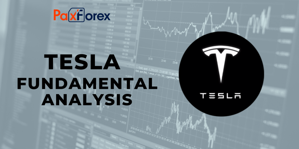Tesla | Fundamental analysis