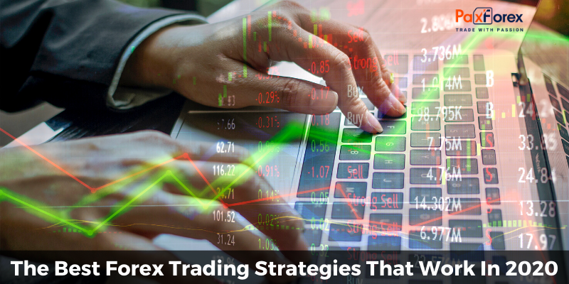 The Best Forex Trading Strategies That Work In 2020