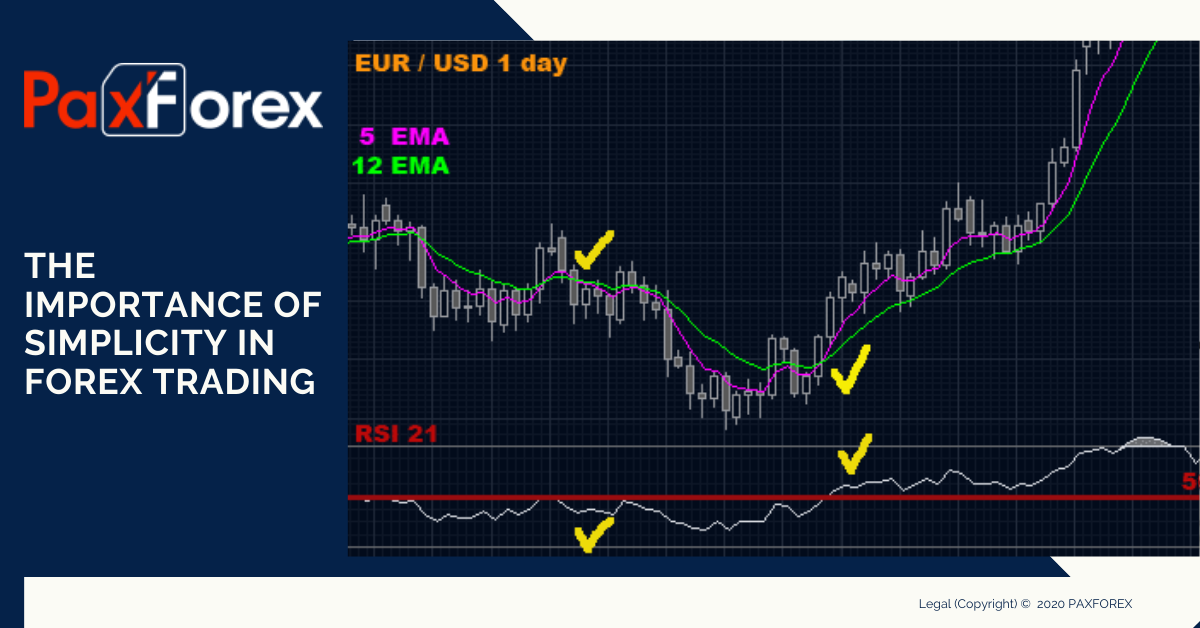 The Importance Of Simplicity In Forex Trading1