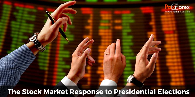 The Stock Market Response to Presidential Elections