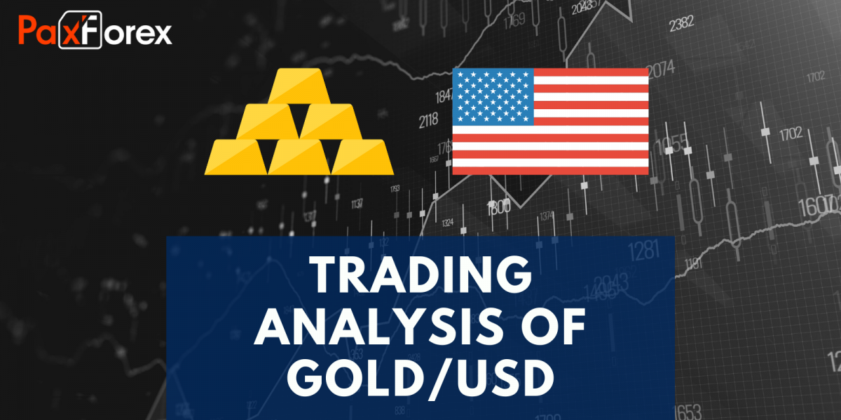 Gold To US Dollar Trading Analysis
