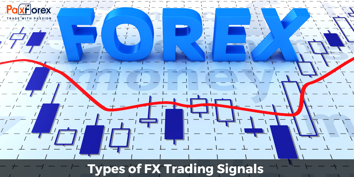 Types of FX Trading Signals