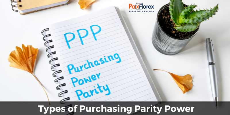 Types of Purchasing Parity Power