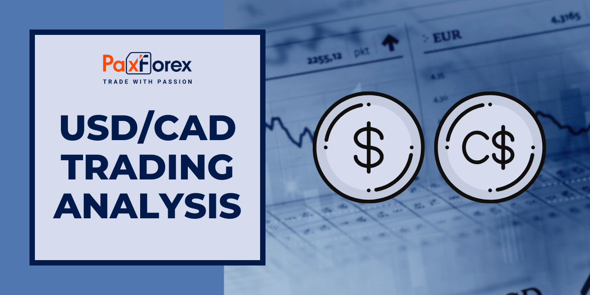 USD/CAD | US Dollar to Canadian Dollar Trading Analysis