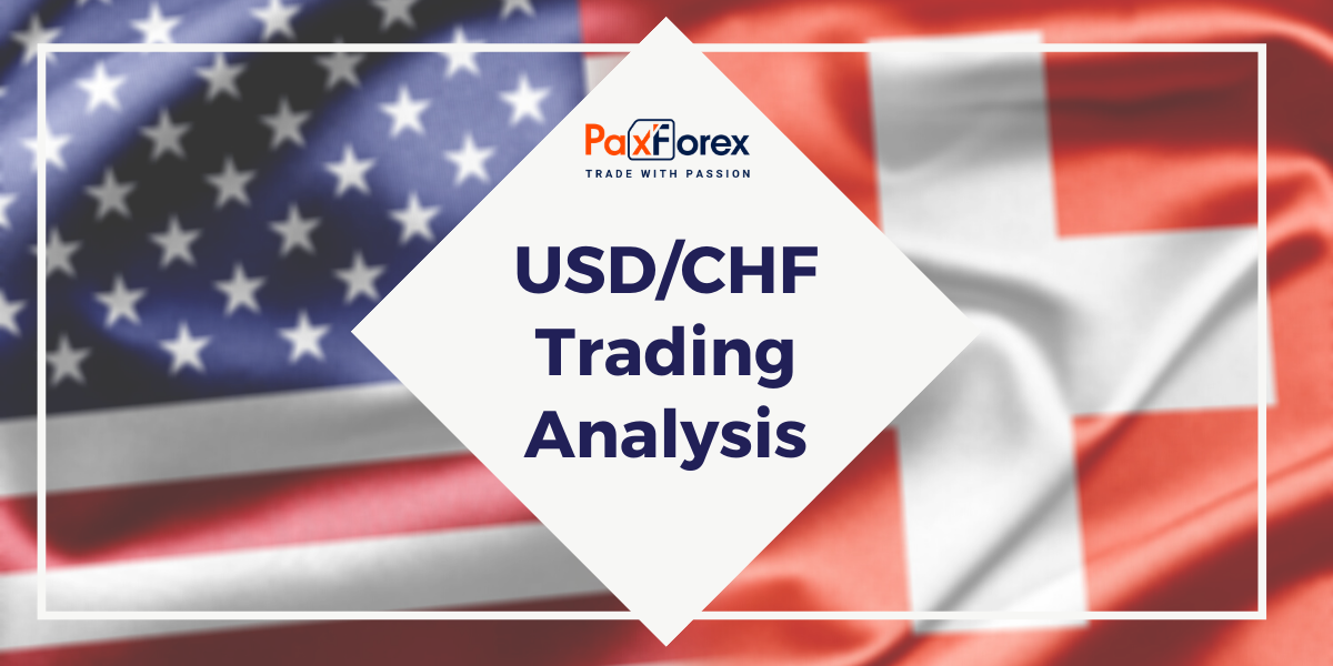 USD/CHF | US Dollar to Swiss FrancTrading Analysis