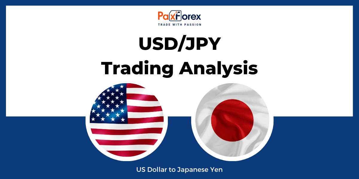 USD/JPY | US Dollar to Japanese Yen Trading Analysis
