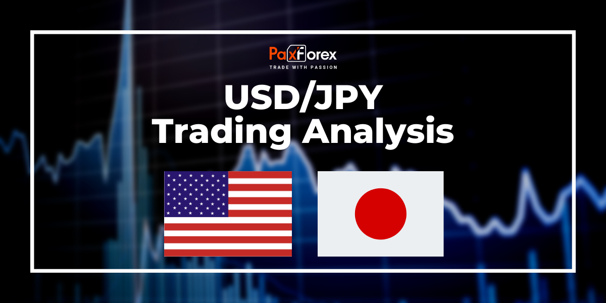 USD/JPY   US Dollar to Japanese Yen Trading Analysis