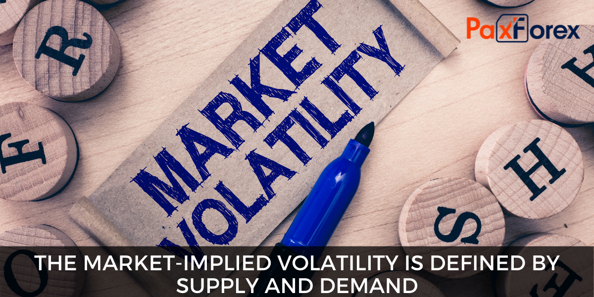 The market-implied volatility is defined by supply and demand