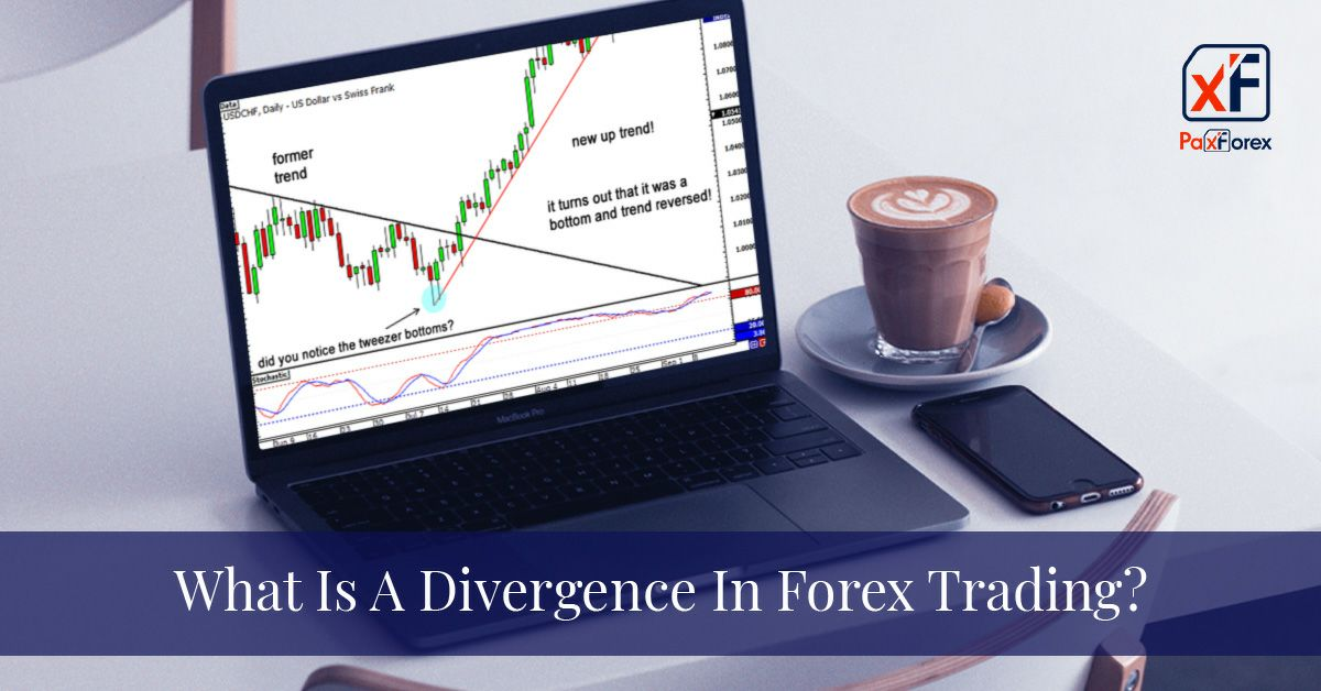 What is a divergence in Forex trading?1