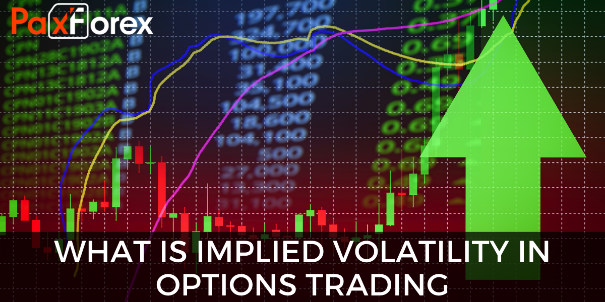 What Is Implied Volatility In Options Trading