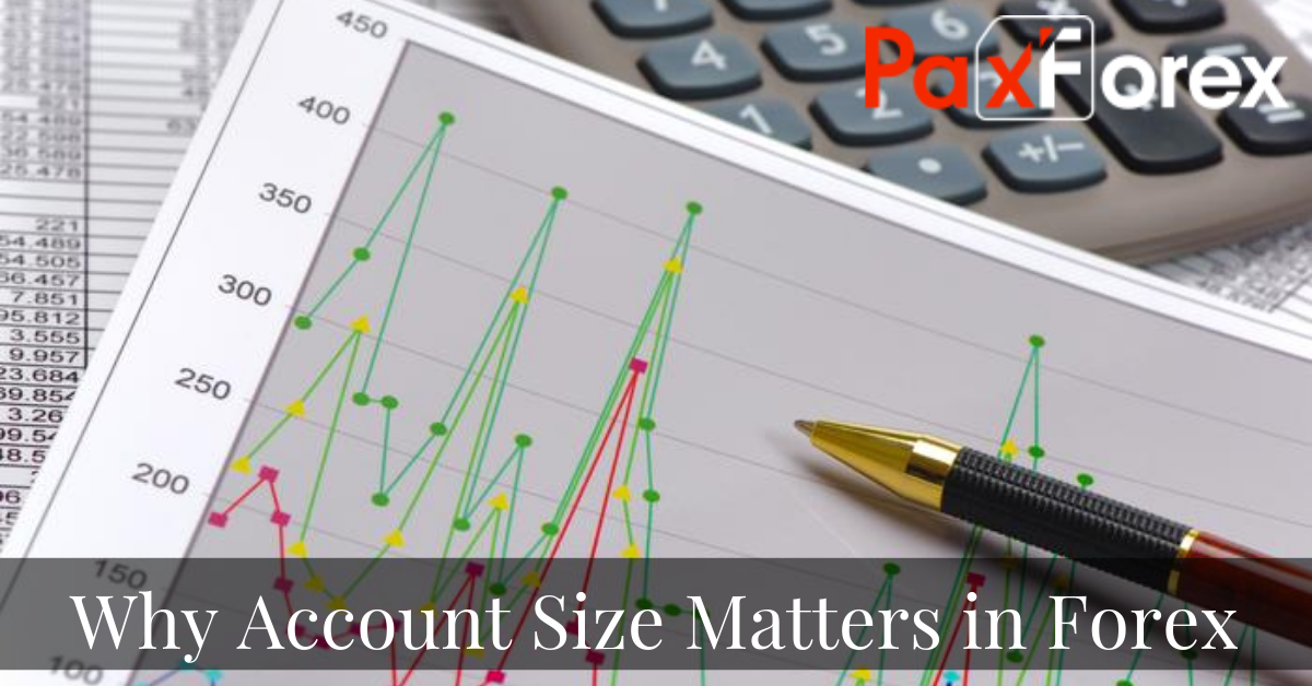 Why Account Size Matters in Forex