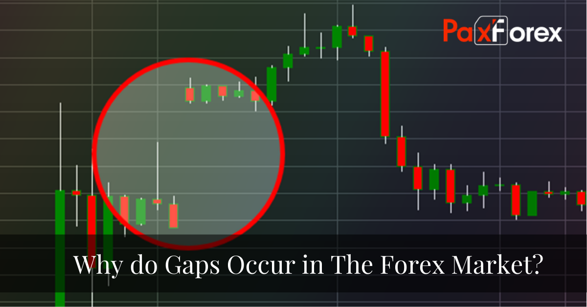 Why do Gaps Occur in The Forex Market