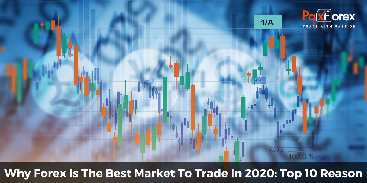 Why Forex Is The Best Market To Trade In 2020: Top 10 Reasons