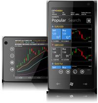 windows mobile forex platform